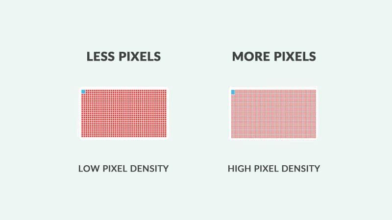 high-pixel-density-vs-low-pixel-density