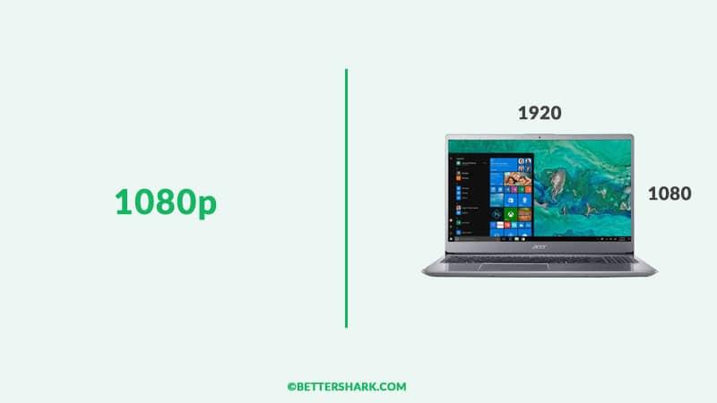 1080p-display-resolutions