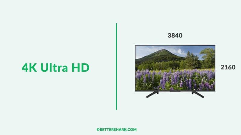4k-ultra-hd-display-resolution