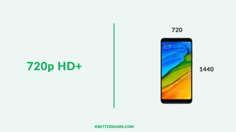720p-hd-plus-displays