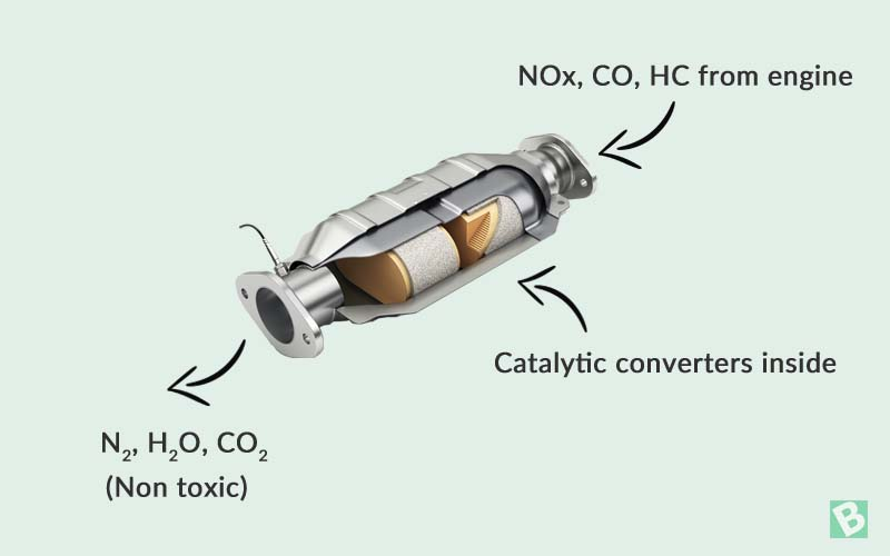 catalytic-converter-inside-exhaust