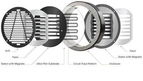 planar-magnetic-driver