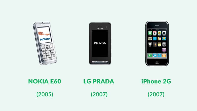 smartphone-evolution